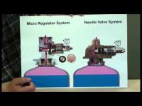 Micro Regulator System